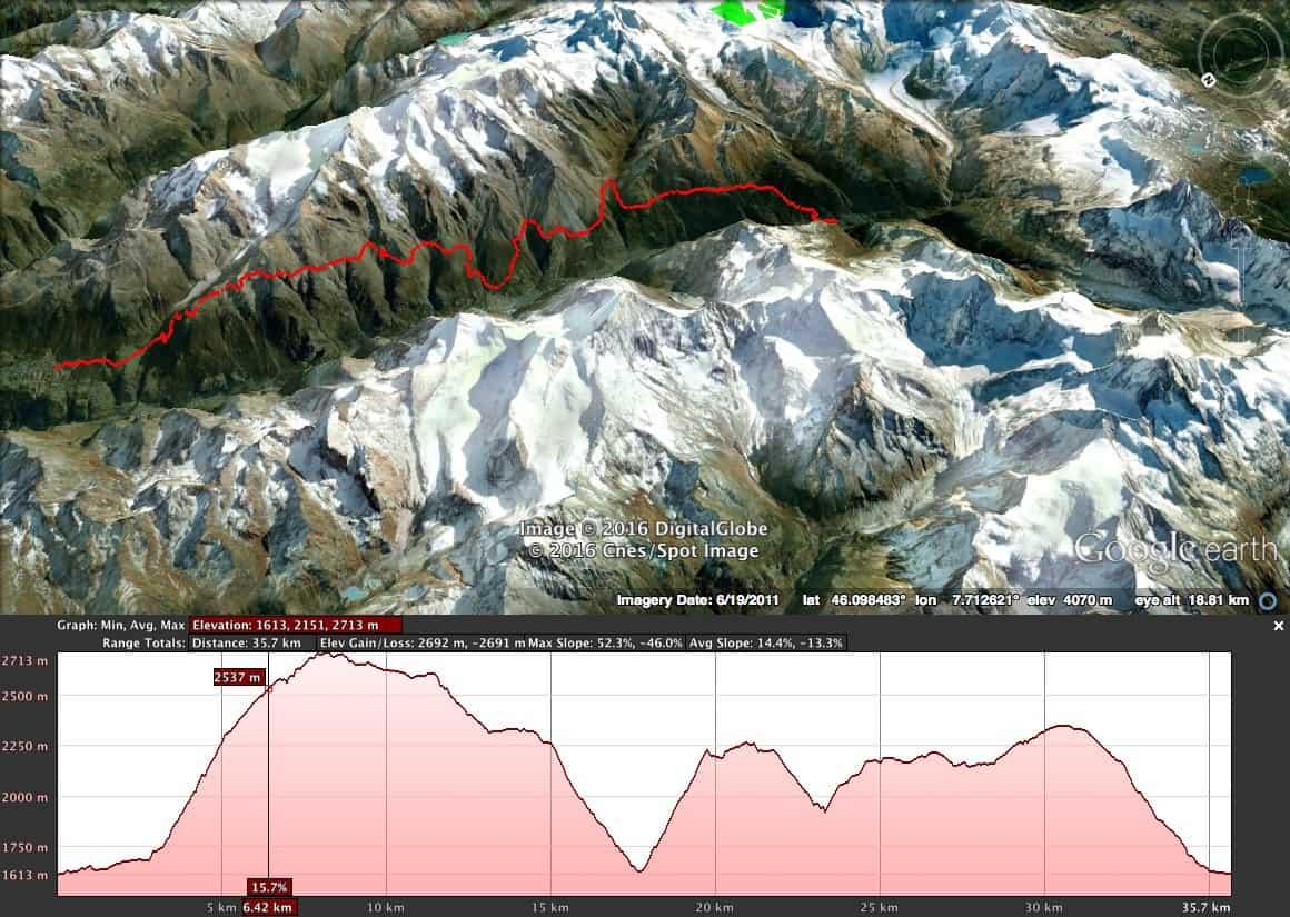 UTRM2017-stage-1-grächen-zermatt-profile