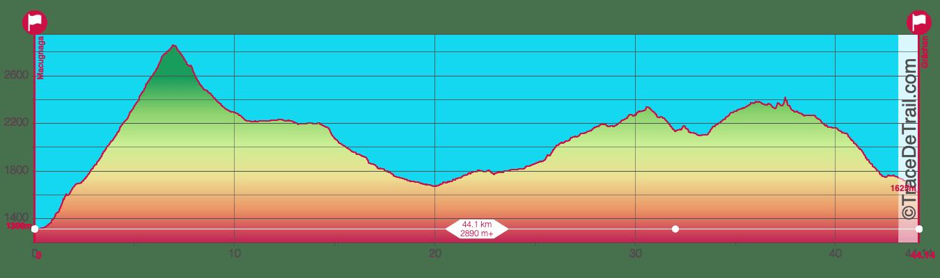 UTMR stage race 4